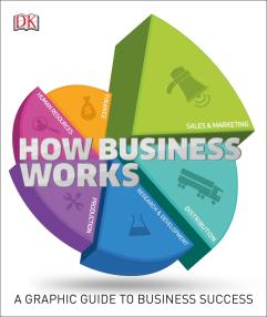 How Business Works by Alexandra Black